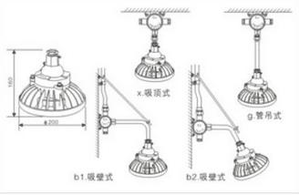 LED加油站防爆灯安装示意图