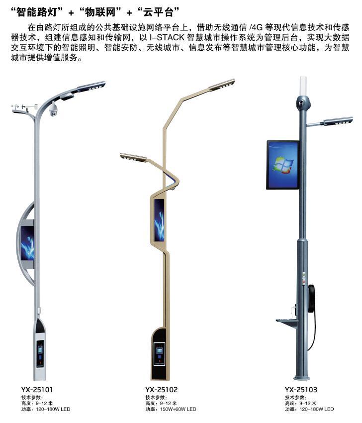城市智慧路灯,如何正确选择通信网络系统